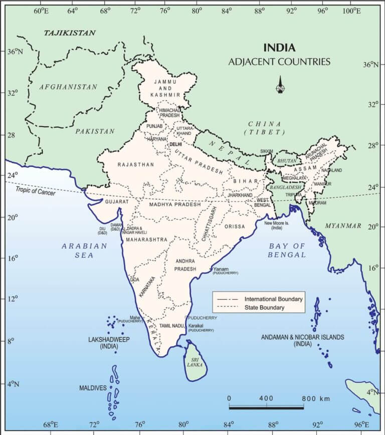 neighbouring-countries-of-india